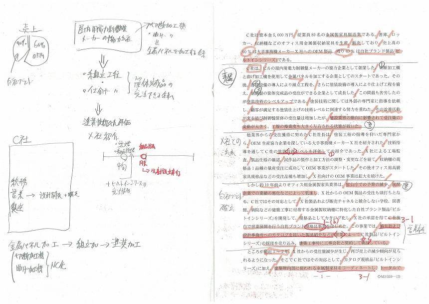 H23年度事例3の問題用紙